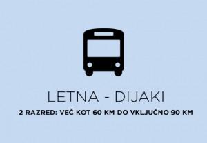 Letna - Dijaki - 2. RAZRED